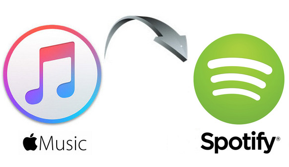 Apple Music to Spotify