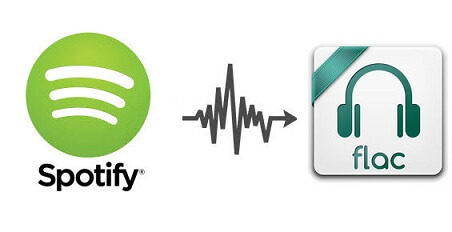 Convert Spotify Music To FLAC